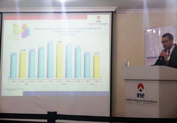 INE informa que crecimiento fue de 3,38% y según el DS 1802 no habrá segundo aguinaldo