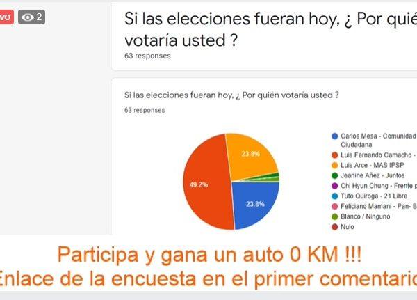 Periodista afirma que candidato a diputado por Comunidad Ciudadana publicó encuesta no autorizada