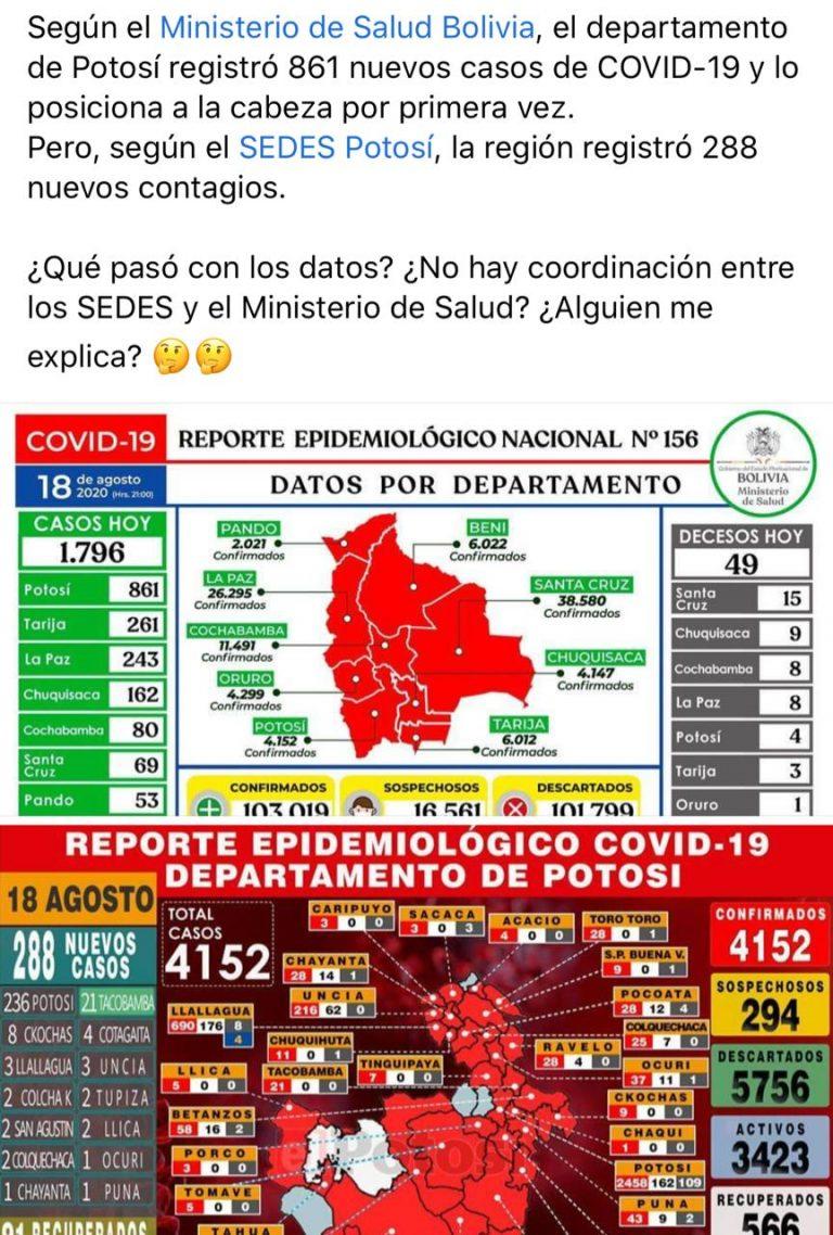 Datos del Ministerio de Salud y de SEDES Potosí no coinciden debido al rastrillaje en la ciudad