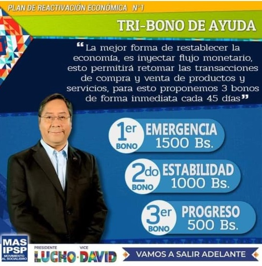 Luis Arce no prometió un paquete de tres bonos sociales