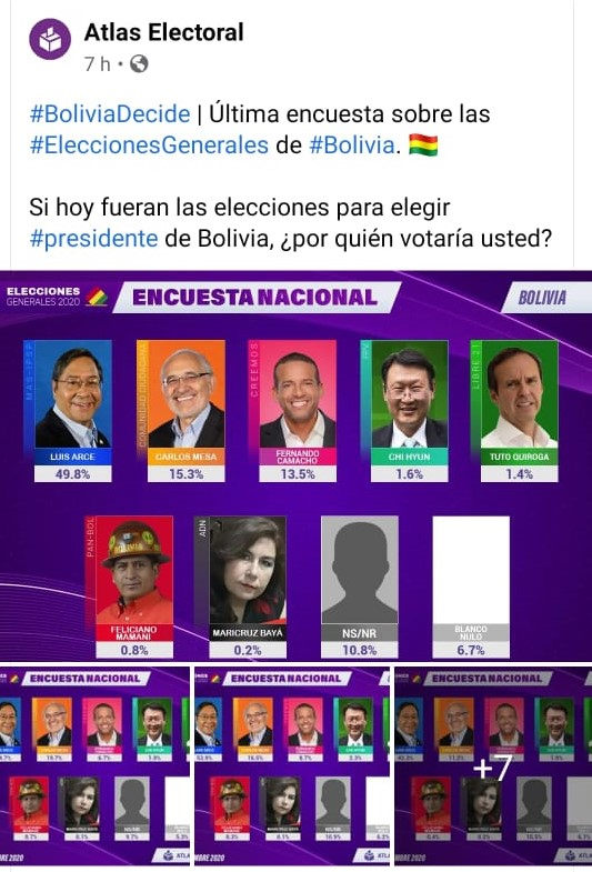 Es falsa la encuesta de Atlas Electoral en la que el MAS gana en primera vuelta