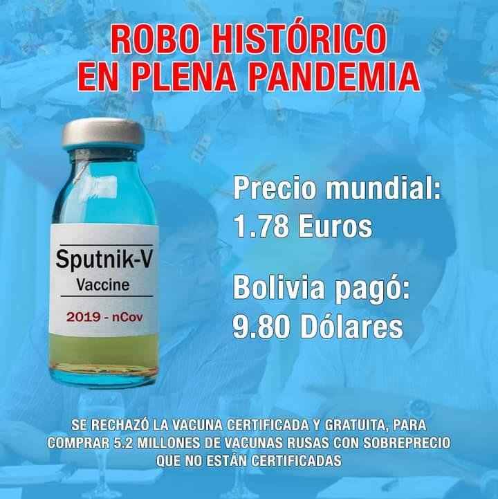 Ni la vacuna Sputnik cuesta 1,78 euros ni Bolivia rechazó donaciones de otros laboratorios