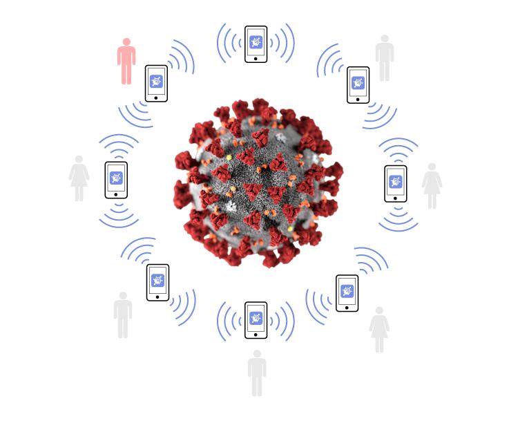 Avisar a tus contactos que estás contagiado ayudará a cortar la propagación del virus