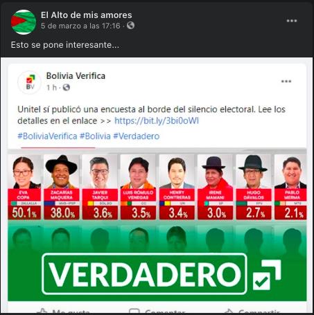 Nota sobre una supuesta encuesta de Unitel no pasó por el radar de Bolivia Verifica