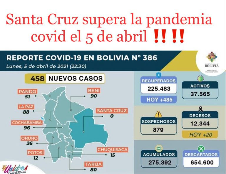 Es falso que Santa Cruz haya superado la pandemia por coronavirus el 5 de abril
