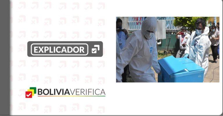 ¿Bolivia perdió 600 mil dosis de vacunas anticovid?