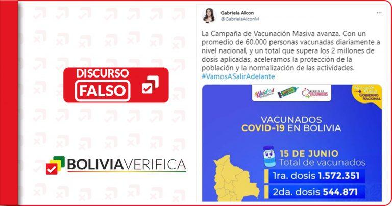 Viceministra de Comunicación da un dato falso sobre el promedio de vacunación en Bolivia