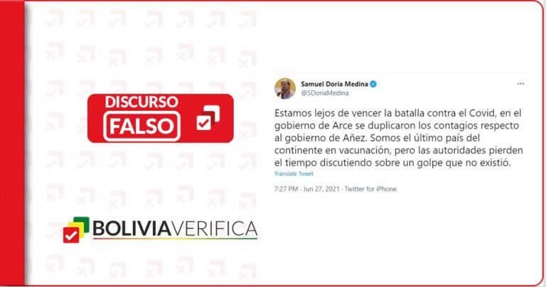 Falso, Bolivia no es el último país del continente en vacunación como dice Doria Medina