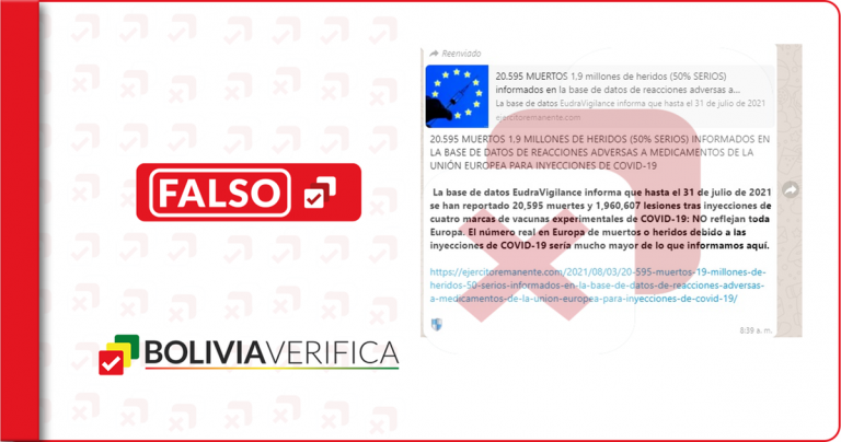 La Unión Europea no reportó 20.595 muertes en vacunados contra la COVID-19