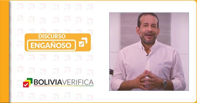 Dos datos engañosos en un video emitido por el gobernador Luis Fernando Camacho